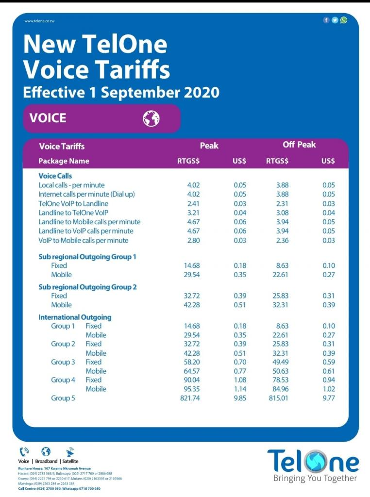 TelOne Voice Charges